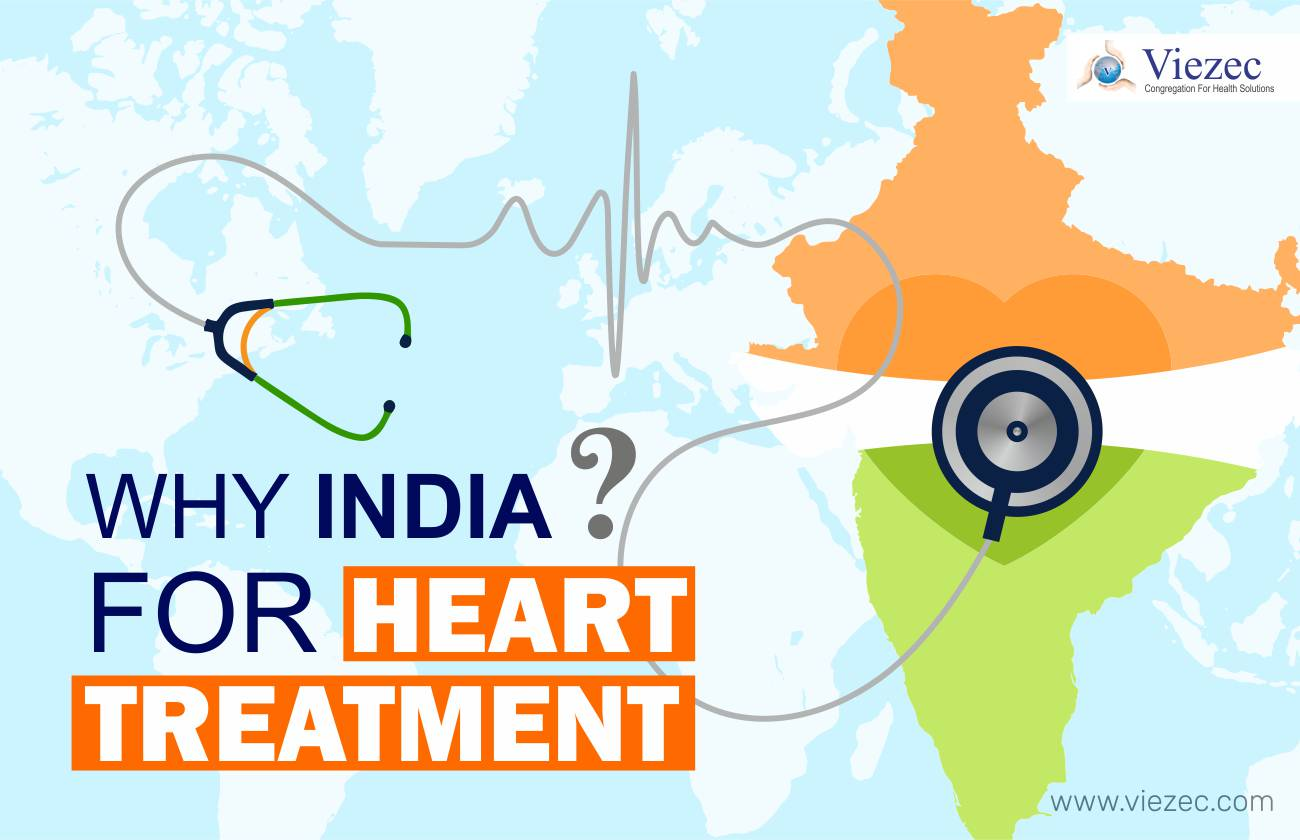 Low treatment costs attract foreign heart patients to India